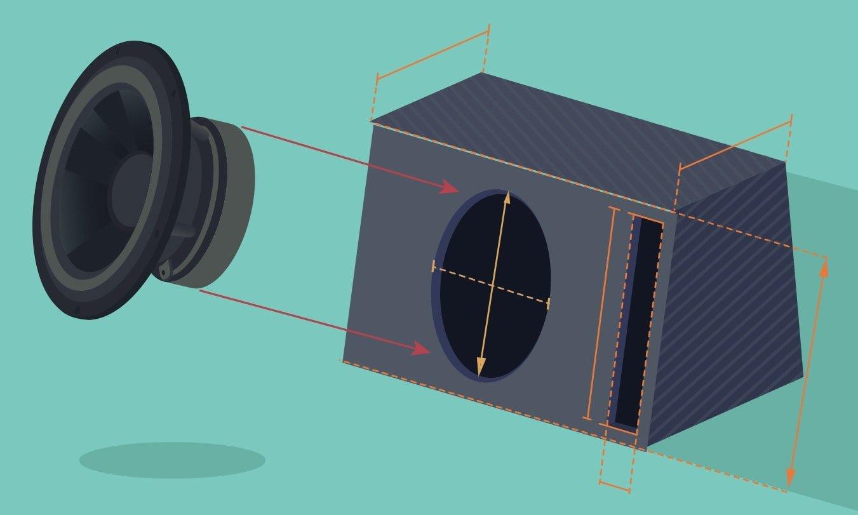 Transmission line speaker design acoustical labyrinth for L ported box calculator